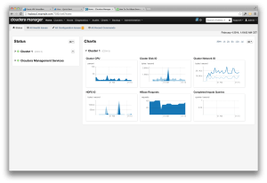 Cloudera Manager 5 main screen is very similar to the version 4.5