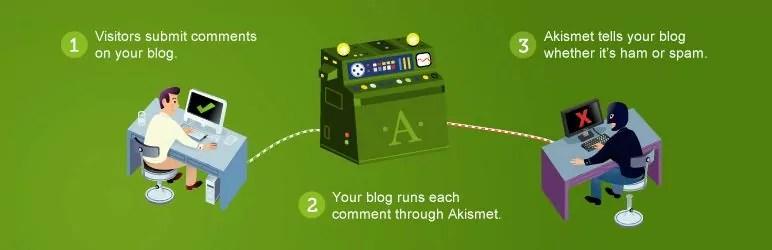 evitar el spam en Wordpress 1