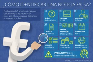 facebook detectar noticias falsas