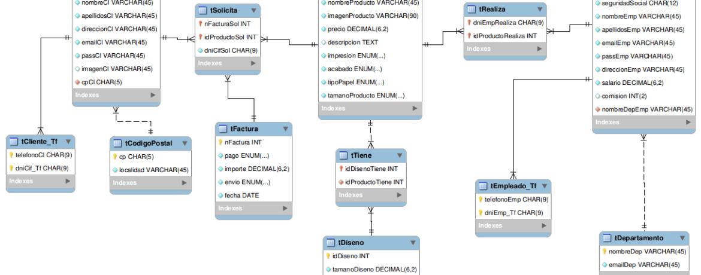 Proyecto GTB modelo-relacional