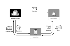 herramientas-modelos-de-negocio-business-model-toolbox-board-of-innovation