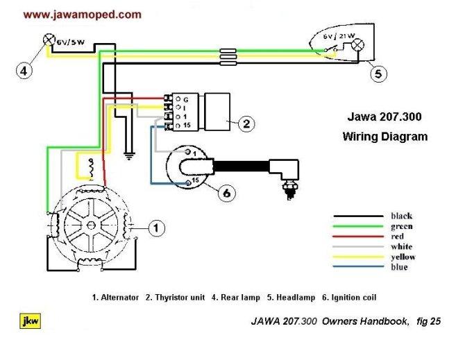diagram peugeot 207 workshop wiring diagram full version hd