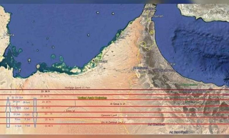 """ماهو سبب انعدام """"ظل الظهيرة"""" في هذه المناطق في دولة الإمارات؟"""