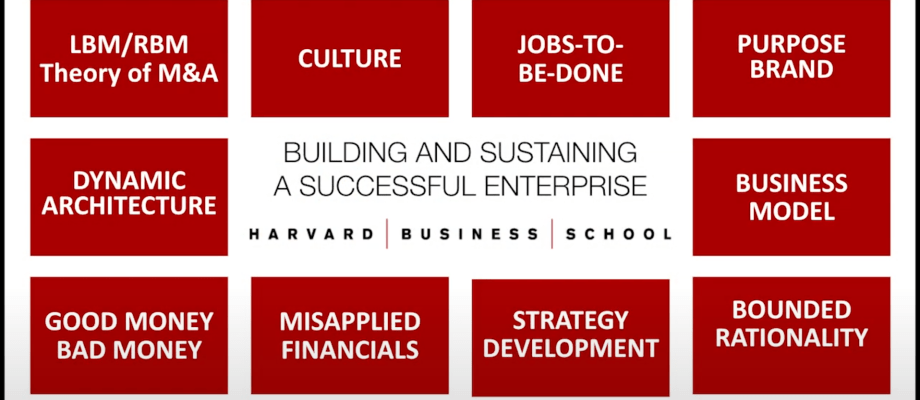 harvard_building_sustainable_successful_enterprise_bsse_