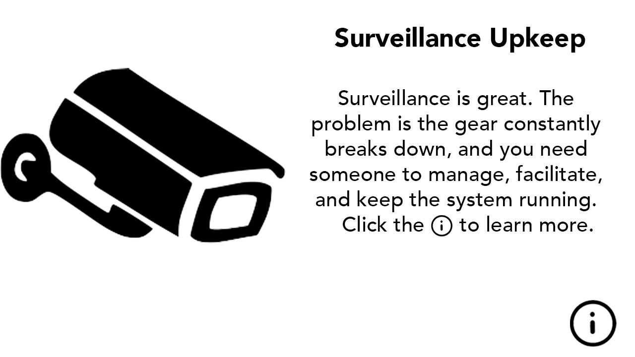 Surveillance Upkeep