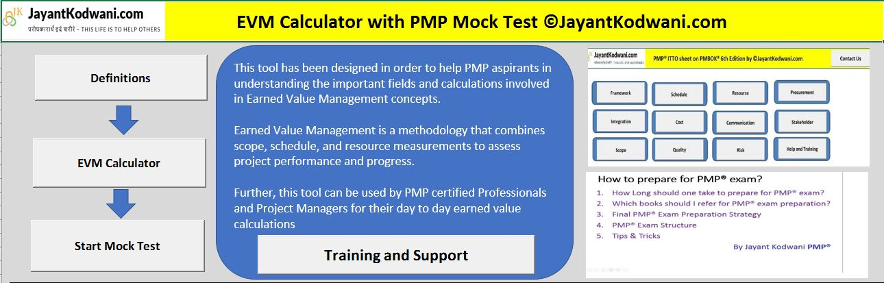 Pmp Evm Earned Value Management Terms And Formula Calculator With