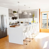 The Most Popular Renovations for 2018