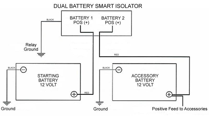 Dual Battery Smart Isolator 12v