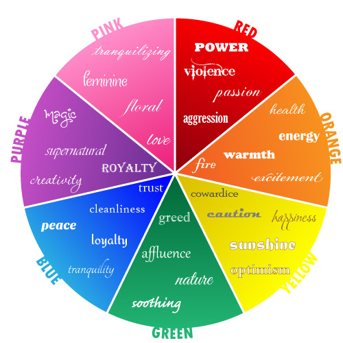What's in a Color? How to Use Color Symbolism in Your Stories