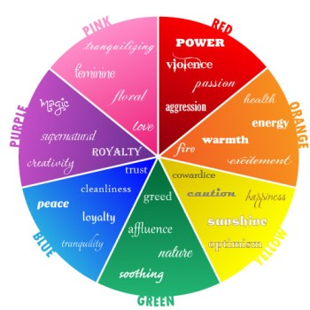 Color wheel explaining the meanings of colors (Source: Sweet Dreamz Design)