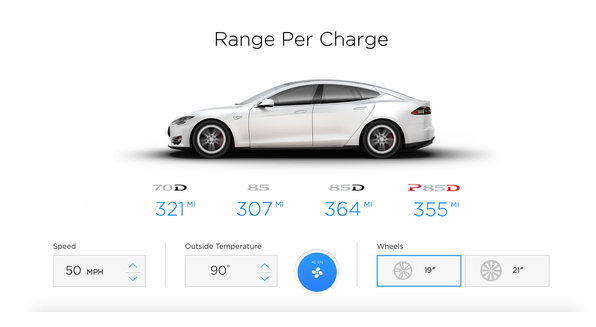 Increase Range of Electric / Hybrid Vehicles with Automotive Window Film - Automotive Window Tinting in San Antonio and Austin, Texas -3