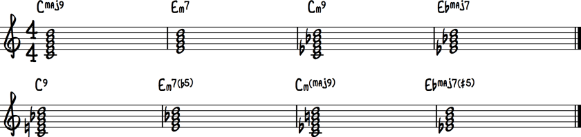 Chord Substitution Jazz Guitar Elements Blog