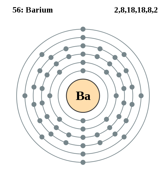 barium-electronshell