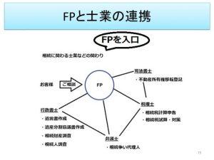 FPと士業の連携