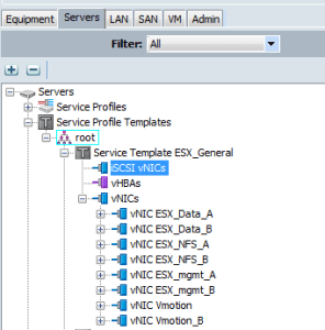 Server-Template-vNIC