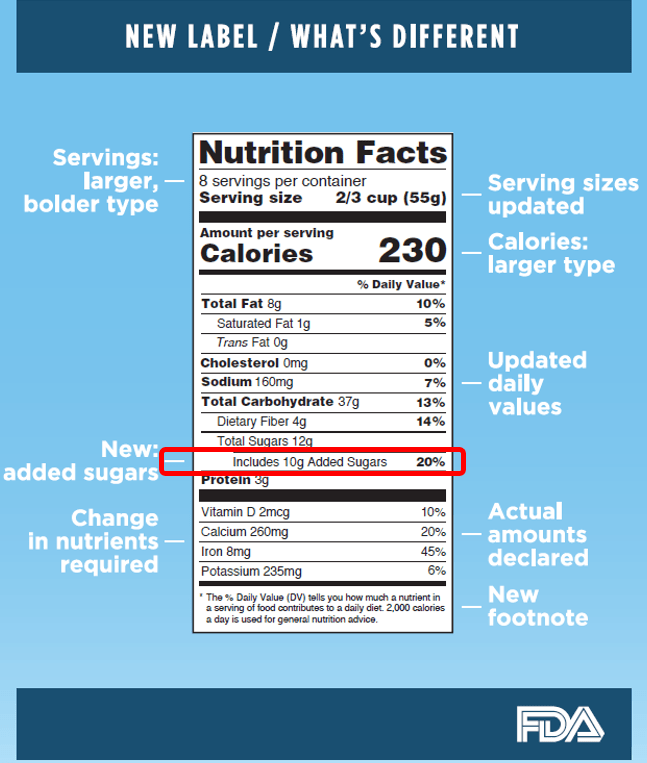 McMorrow v. Mondelez - new FDA label