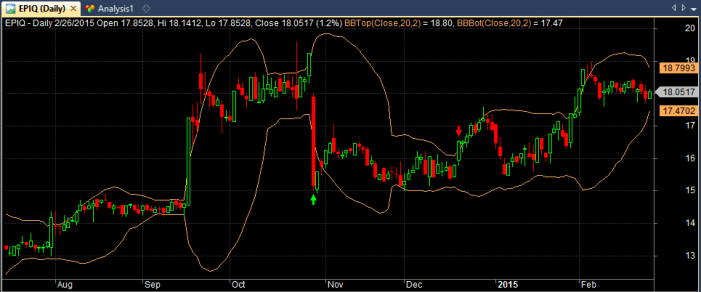 bollinger band example