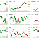 Have We Seen The Top In Stocks?