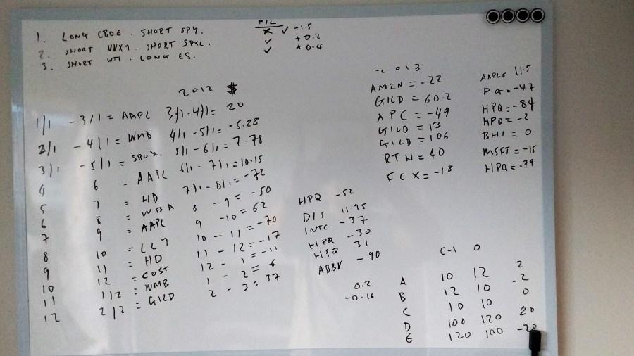 whiteboard trading ideas
