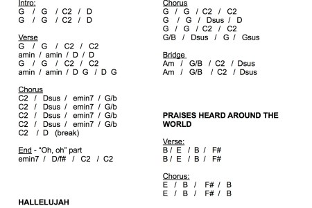 Beautiful Dsus Chord Guitar Photo - Beginner Guitar Piano Chords ...