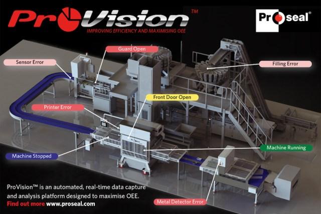 Proseal tray sealing ProVision laptop machine line_small