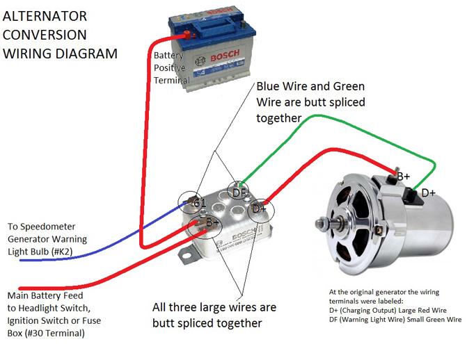 VW Alternators And VW Alternator Conversion Kits: VW Parts