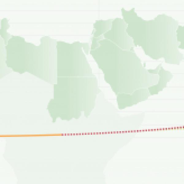 קורונה במזרח התיכון: תחזית קודרת בעולם הערבי להמשך