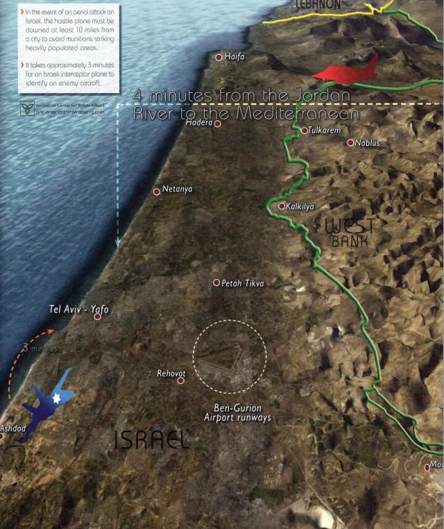 Israel's Airspace Vulnerabilities: The Limited Time for Interdicting Hostile Aircraft