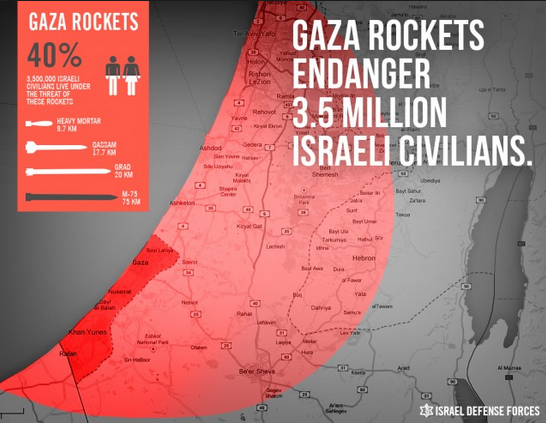 Map depicting the range of Hamas rocket fire from the Gaza Strip, courtesy of the IDF.