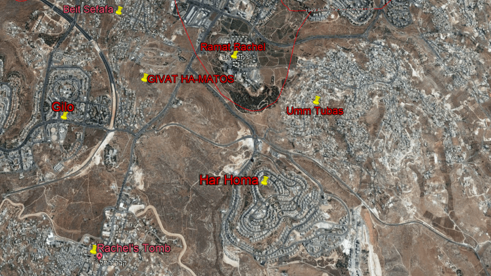 Givat Hamatos: A Strategic Jerusalem Neighborhood