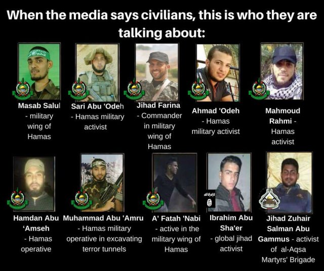 """Hamas fighters killed in the """"nonviolent"""" clashes along Israel's fence with Gaza"""