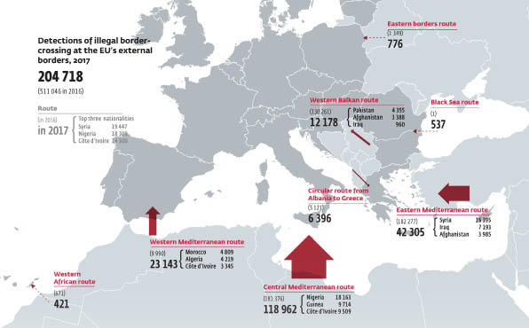 Illegal border-crossings: Overview