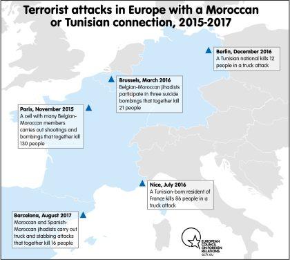 """Morocco's """"export"""" of Islamic terrorism"""