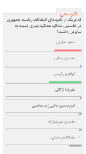 ISNA poll