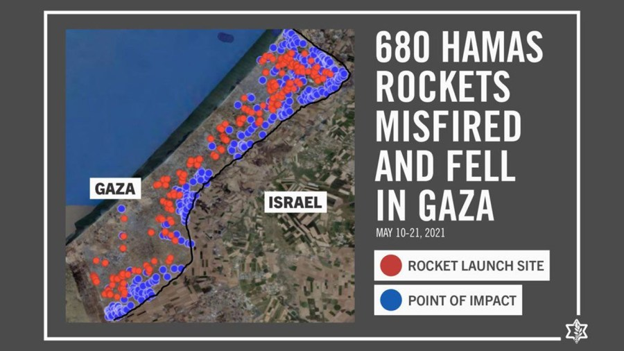 Casualties in the 2021 Gaza War: How Many and Who Were They?