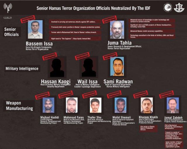 Senior Hamas commanders killed in IDF strikes