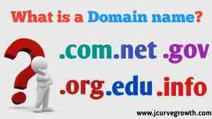 What is a Domain Name? How Does it Work? Beginner Guide: