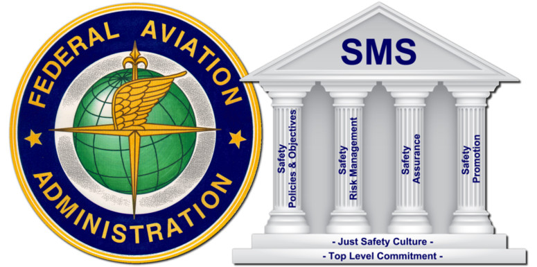 airport sms