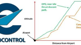 optimal-profile-descent opd