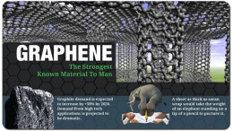 graphene aviation