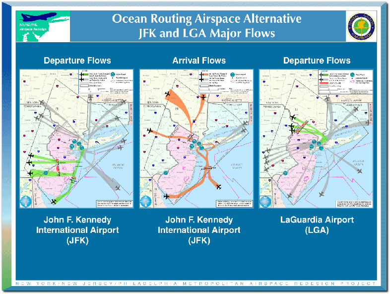 ocean routing airspace alternative jfk lga major flows