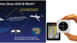 ads-b faa requirement