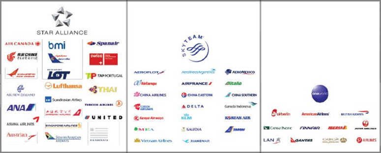 multi country airline deals