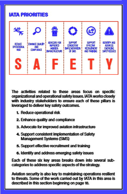 IATA safety list and priorities