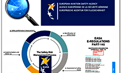 EASA SMS Part 145