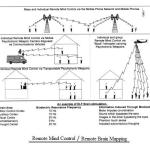 """2018 """"Accidental"""" Government Release of Documents on Electromagnetic Weapons"""
