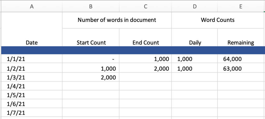 An example of how to fill out my word count tracker.