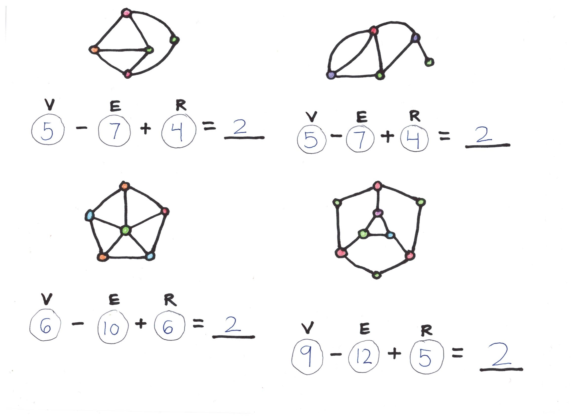 Math For Eight Year Olds Graph Theory For Kids