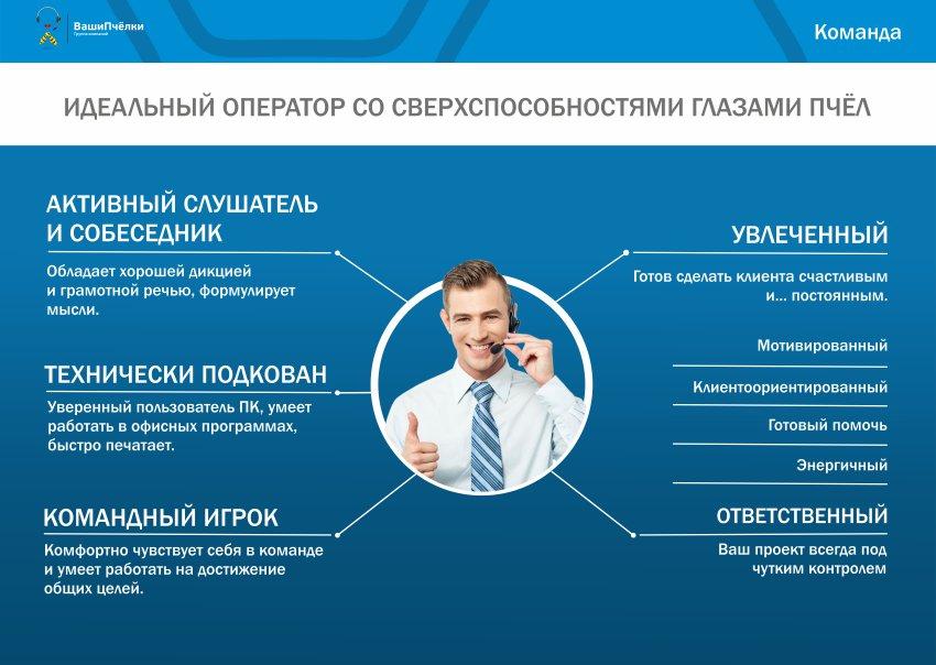 Бизнес Презентация идеальный оператор