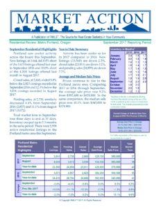 Metro Portland Market Report